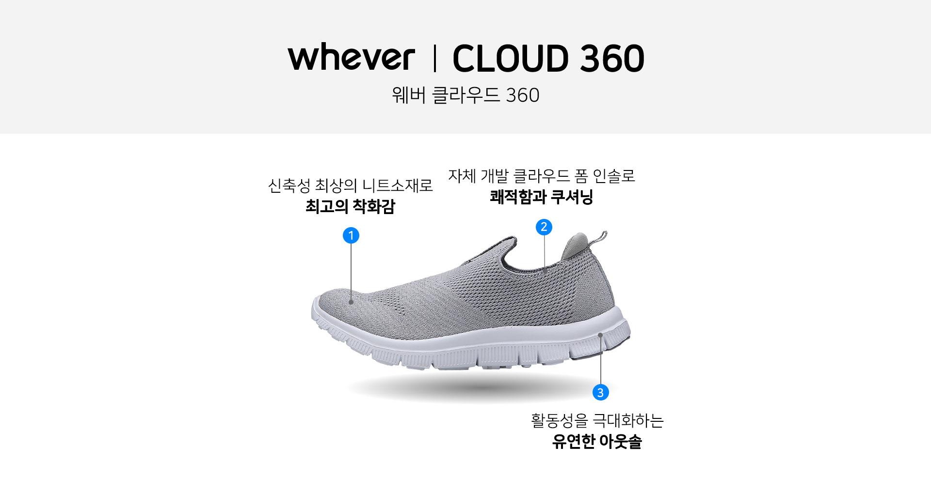 클라우드360